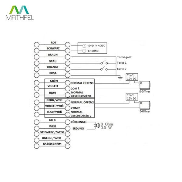 Zugangskontrolle-IP66-Schaltplan
