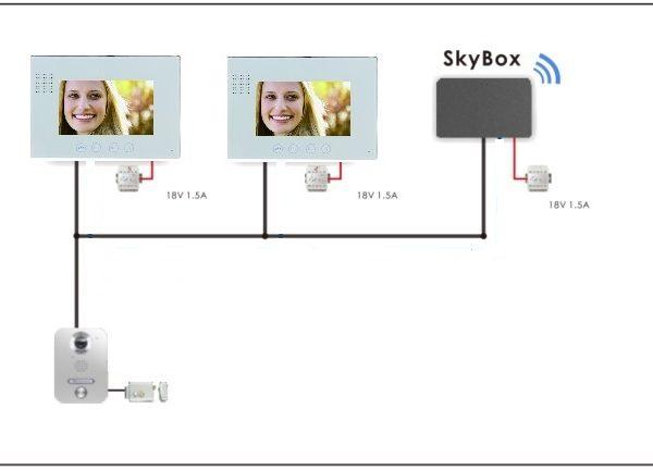 skybox-mit-cheap