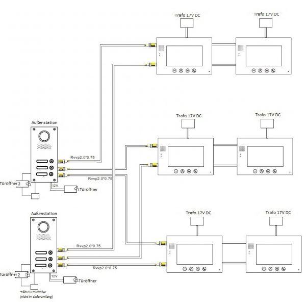 wiring-3-fam