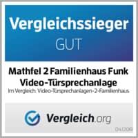 Mathfel Testsieger Siegel